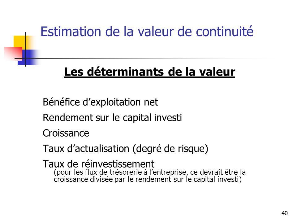 40 Estimation de la valeur de continuité Les déterminants de la valeur Bénéfice dexploitation net Rendement sur le capital investi Croissance Taux dac