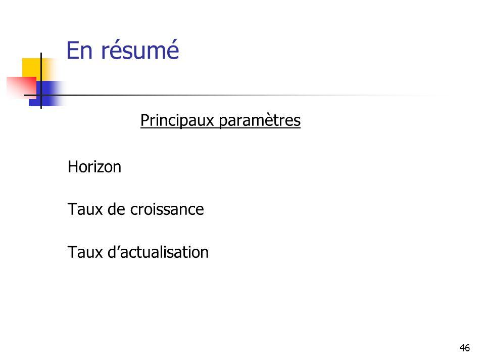 46 En résumé Principaux paramètres Horizon Taux de croissance Taux dactualisation