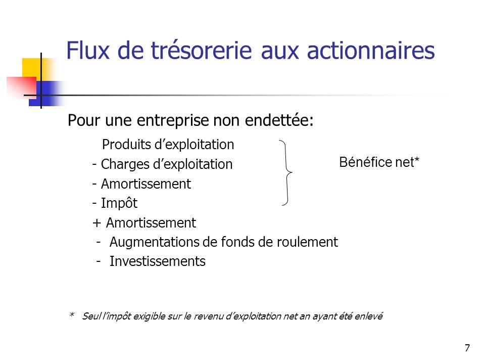 7 Flux de trésorerie aux actionnaires Pour une entreprise non endettée: Produits dexploitation - Charges dexploitation - Amortissement - Impôt + Amort