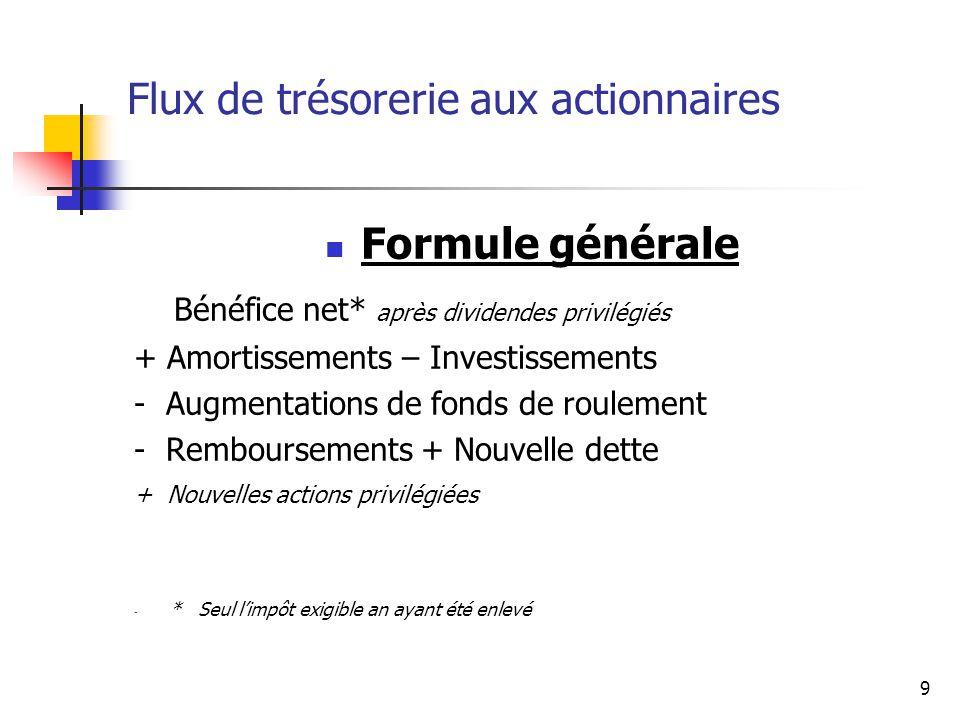 9 Flux de trésorerie aux actionnaires Formule générale Bénéfice net* après dividendes privilégiés + Amortissements – Investissements - Augmentations d