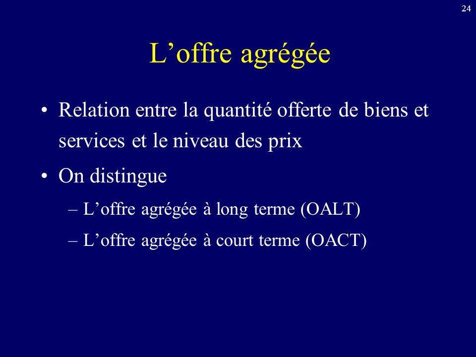24 Loffre agrégée Relation entre la quantité offerte de biens et services et le niveau des prix On distingue –Loffre agrégée à long terme (OALT) –Loffre agrégée à court terme (OACT)