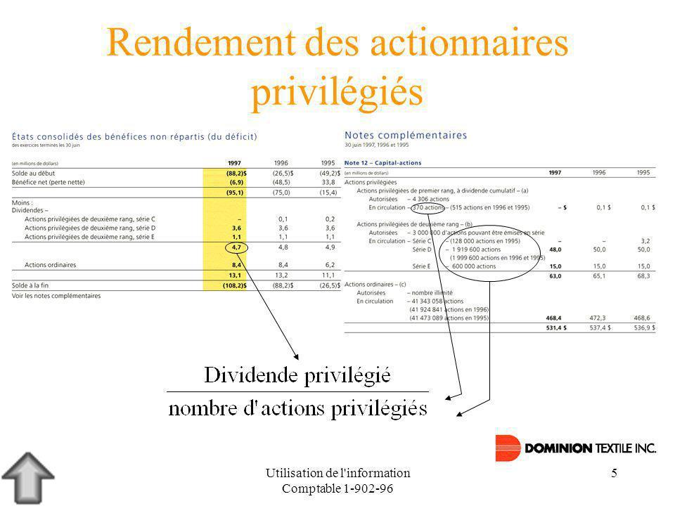 Utilisation de l information Comptable 1-902-96 5 Rendement des actionnaires privilégiés