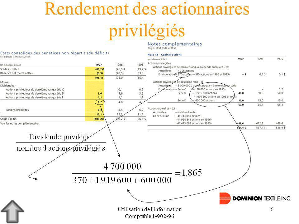 Utilisation de l information Comptable 1-902-96 17 Rendement des actionnaires ordinaires Interprétation spécifique: Le rendement de Dominion Textile ne semble pas fameux.