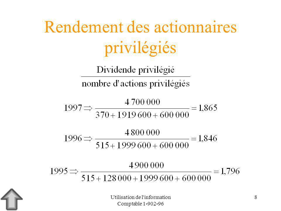 Utilisation de l information Comptable 1-902-96 9 Rendement des actionnaires privilégiés Interprétation spécifique: Le dividende par action privilégiée sest accrue dannée en année sur trois ans.
