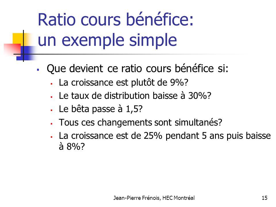 Jean-Pierre Frénois, HEC Montréal15 Ratio cours bénéfice: un exemple simple Que devient ce ratio cours bénéfice si: La croissance est plutôt de 9%? Le