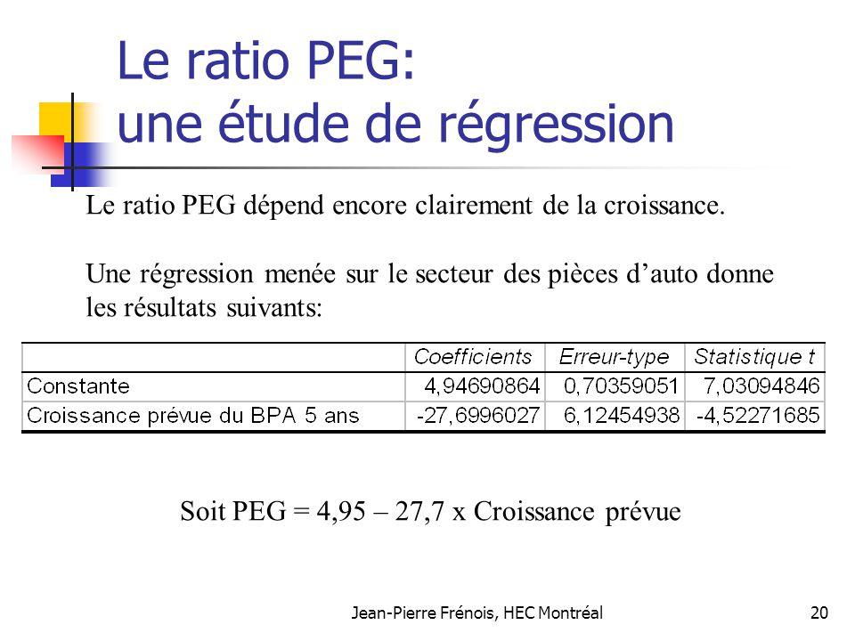 Jean-Pierre Frénois, HEC Montréal20 Le ratio PEG: une étude de régression Le ratio PEG dépend encore clairement de la croissance. Une régression menée