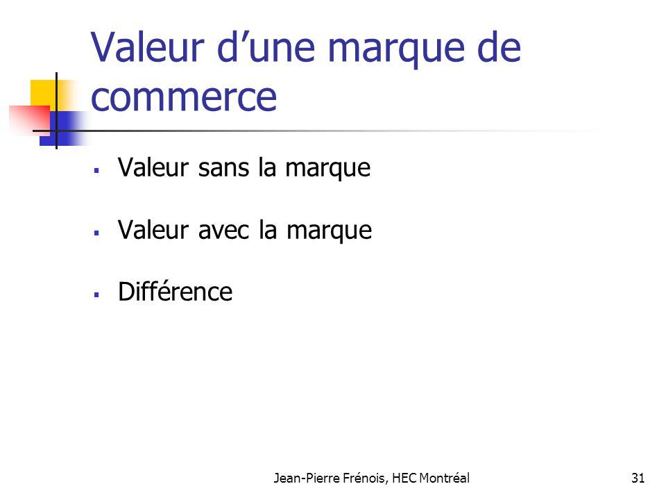 Jean-Pierre Frénois, HEC Montréal31 Valeur dune marque de commerce Valeur sans la marque Valeur avec la marque Différence