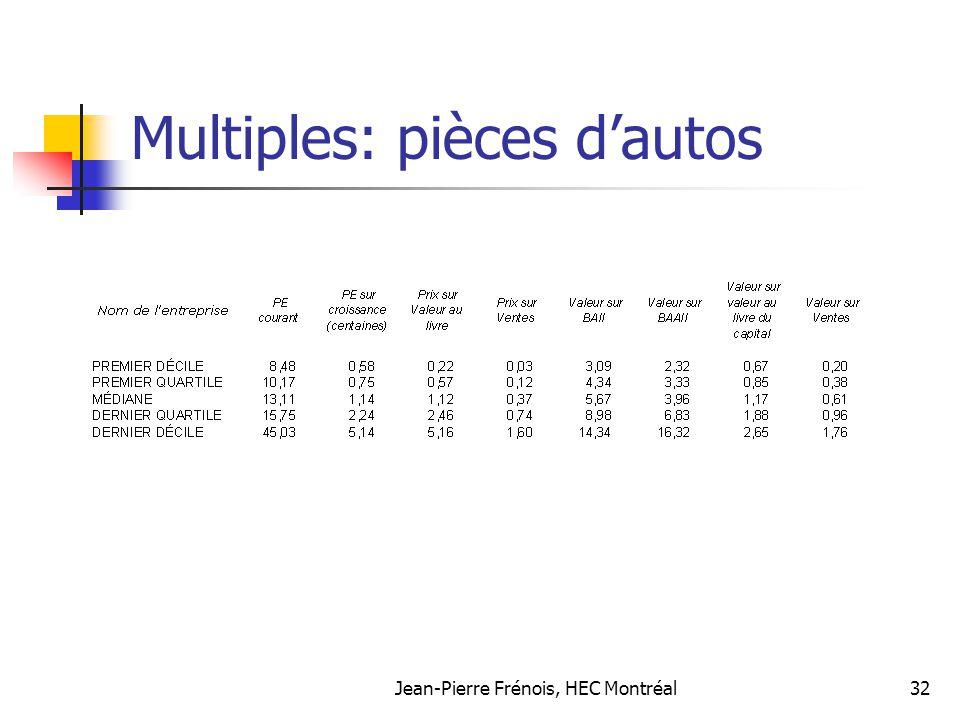 Jean-Pierre Frénois, HEC Montréal32 Multiples: pièces dautos