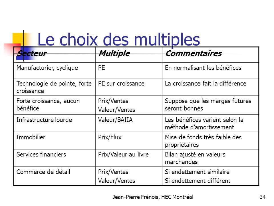 Jean-Pierre Frénois, HEC Montréal34 Le choix des multiples SecteurMultipleCommentaires Manufacturier, cycliquePEEn normalisant les bénéfices Technolog
