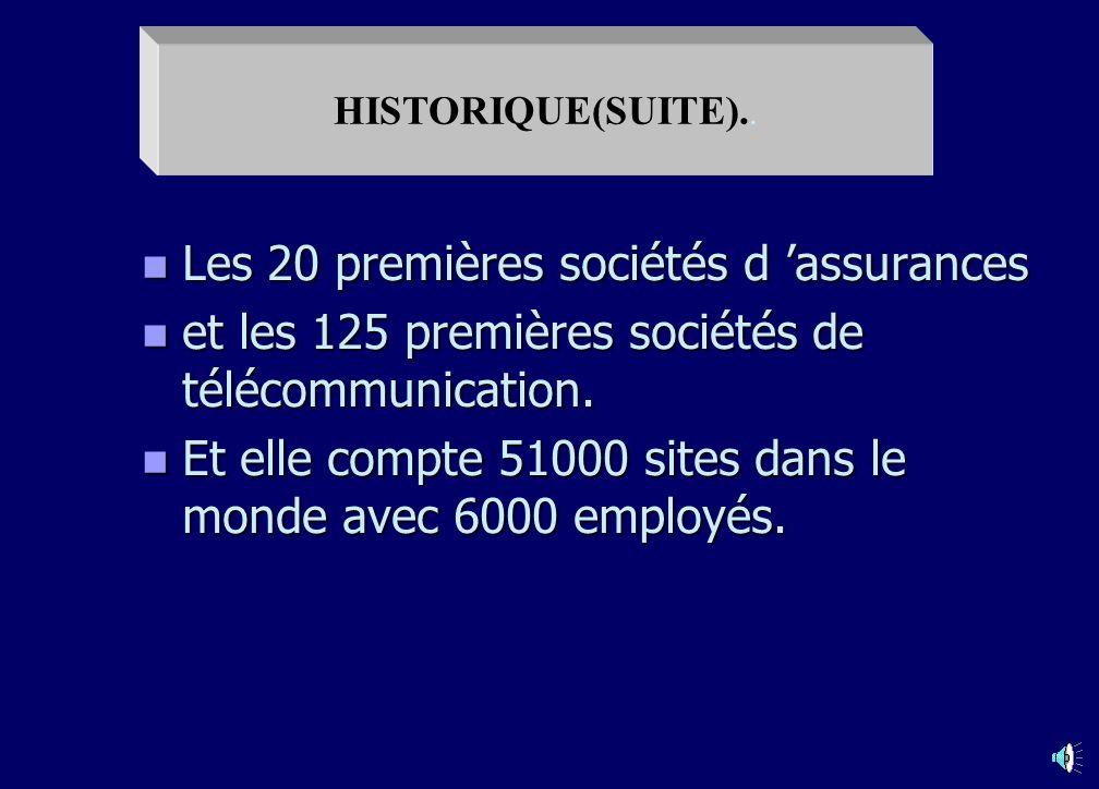 n Créée en 1984 Sybase Inc est le 6ème éditeur mondial de Logiciels n Son CA était de près d un Milliards de dollars US en 1997 n Il compte parmi ses
