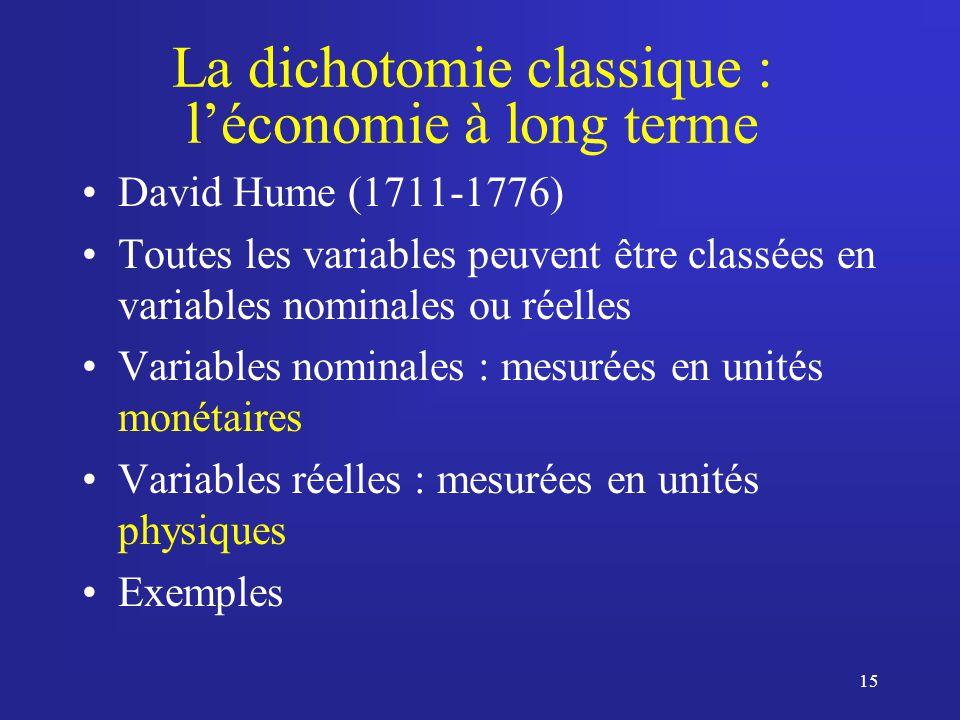 15 La dichotomie classique : léconomie à long terme David Hume (1711-1776) Toutes les variables peuvent être classées en variables nominales ou réelles Variables nominales : mesurées en unités monétaires Variables réelles : mesurées en unités physiques Exemples