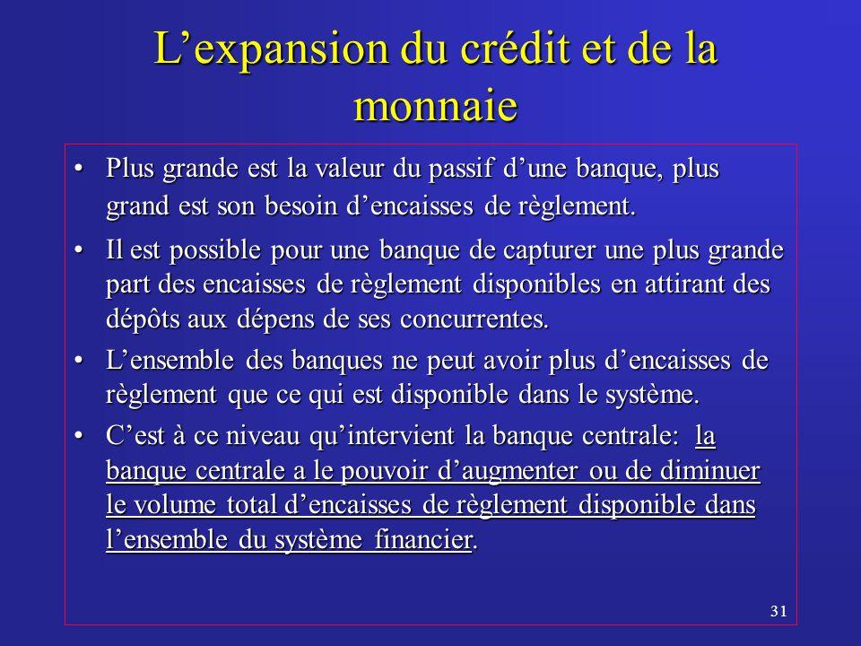 31 Lexpansion du crédit et de la monnaie Plus grande est la valeur du passif dune banque, plus grand est son besoin dencaisses de règlement.Plus grande est la valeur du passif dune banque, plus grand est son besoin dencaisses de règlement.