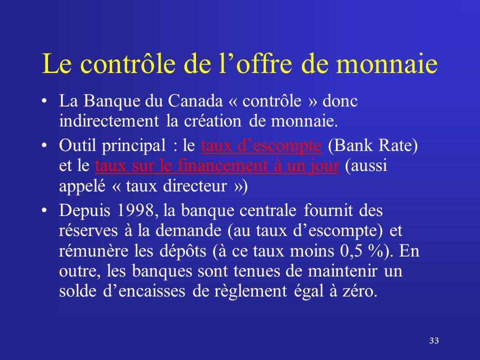 33 Le contrôle de loffre de monnaie La Banque du Canada « contrôle » donc indirectement la création de monnaie.