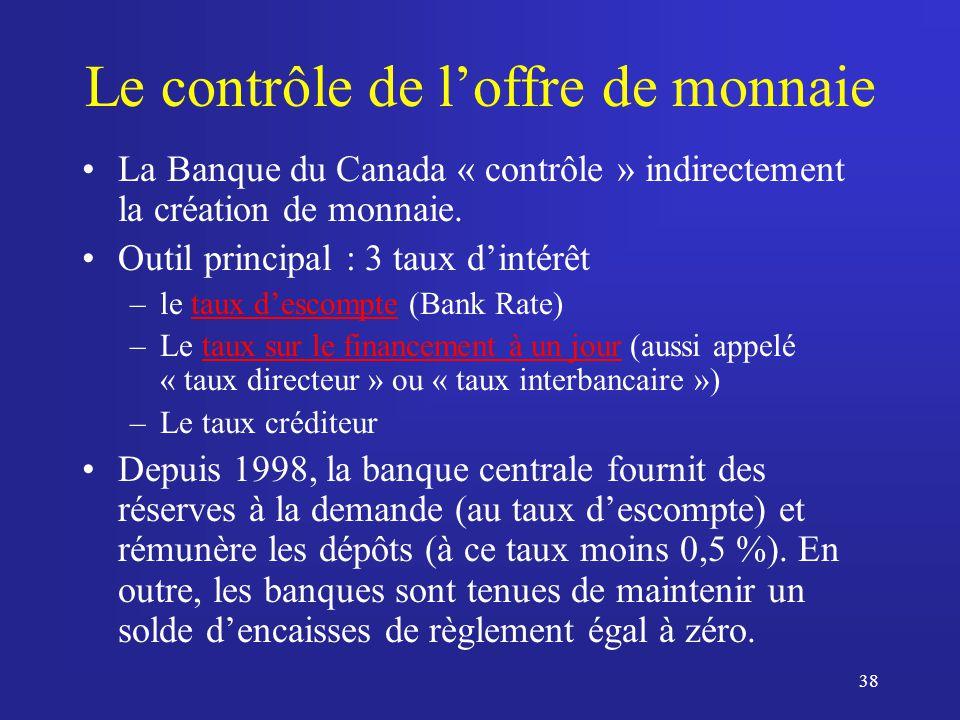 38 Le contrôle de loffre de monnaie La Banque du Canada « contrôle » indirectement la création de monnaie.