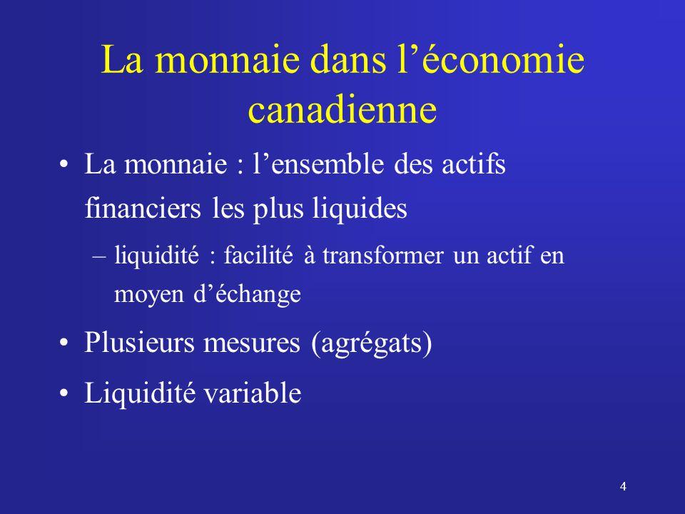 4 La monnaie dans léconomie canadienne La monnaie : lensemble des actifs financiers les plus liquides –liquidité : facilité à transformer un actif en moyen déchange Plusieurs mesures (agrégats) Liquidité variable