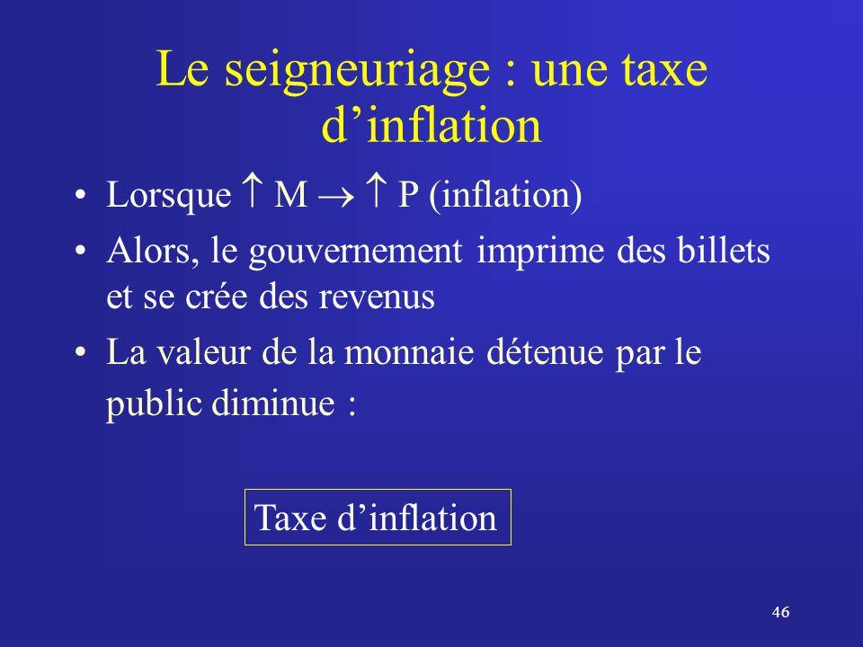 46 Le seigneuriage : une taxe dinflation Lorsque M P (inflation) Alors, le gouvernement imprime des billets et se crée des revenus La valeur de la monnaie détenue par le public diminue : Taxe dinflation