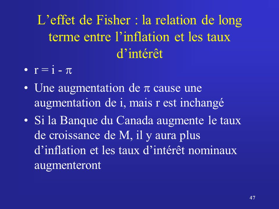 47 Leffet de Fisher : la relation de long terme entre linflation et les taux dintérêt r = i - Une augmentation de cause une augmentation de i, mais r est inchangé Si la Banque du Canada augmente le taux de croissance de M, il y aura plus dinflation et les taux dintérêt nominaux augmenteront