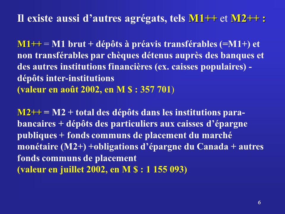 7 Théorie quantitative de la monnaie Léquation des échanges établit un lien entre la masse monétaire (M) et le PIB nominal.