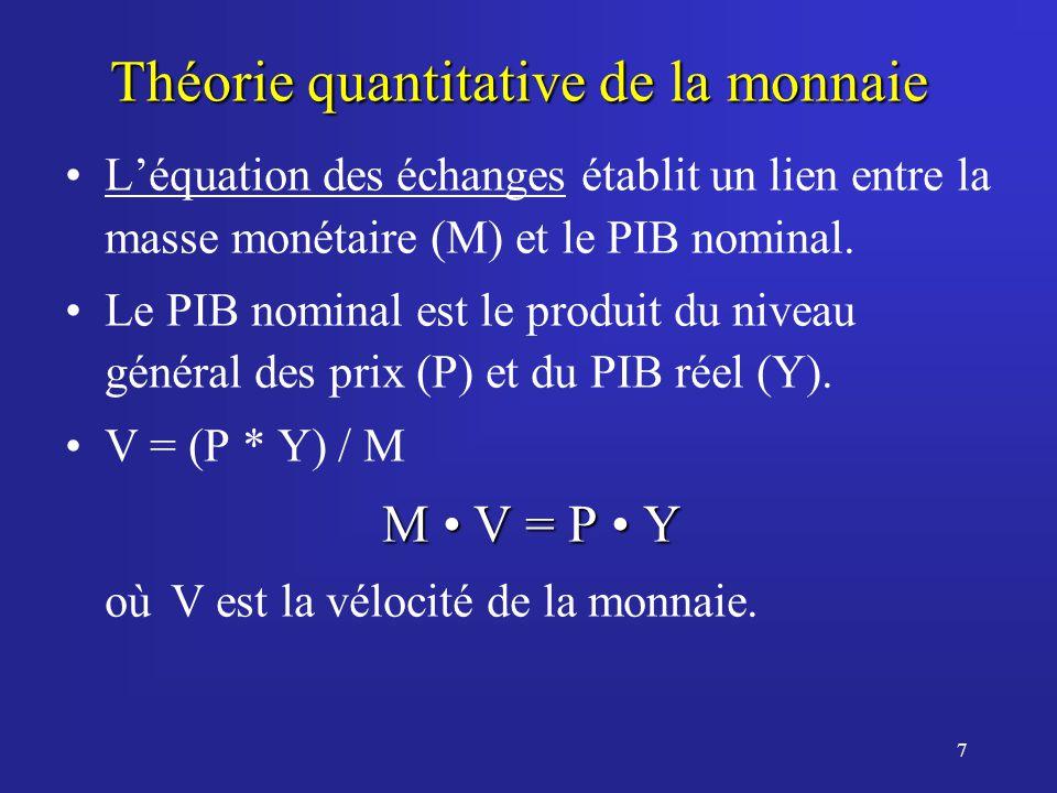 48 LA MONNAIE ET LINFLATION À LONG TERME © HEC Montréal Mars 2003