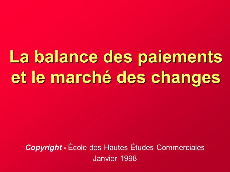 Offre et demande sur le marché des changes Les déterminants de la demande de $US 2.