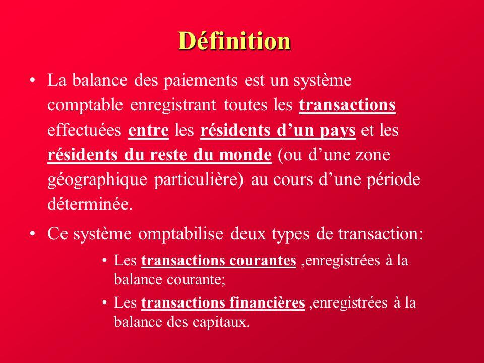 Les transactions courantes La façon la plus simple de concevoir les transactions courantes en biens et services est de les assimiler aux transactions qui seraient enregistrées à un état des revenus et des dépenses.