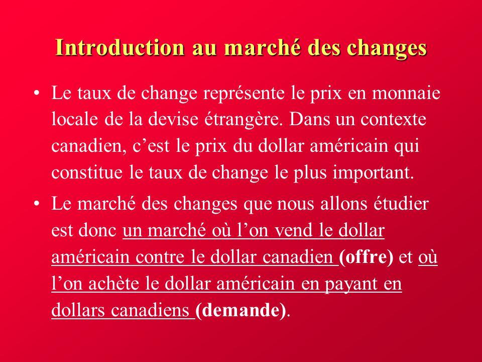 Lécart entre les taux dintérêt canadien et américain On vient de le voir, le taux de change dépend tout autant de lévolution des taux dintérêt aux États-Unis que de lévolution des taux dintérêt au Canada.