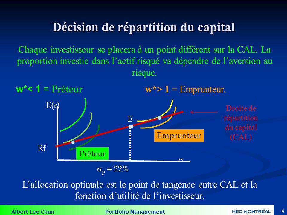 Albert Lee Chun Portfolio Management 5 Maximiser lutilité de linvestisseur w* est lallocation optimale.