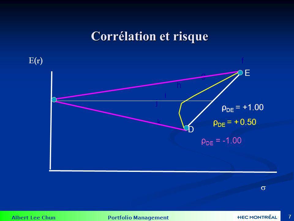 Albert Lee Chun Portfolio Management 18 Le problème de Markowitz I Le problème de Markowitz I Soumis à la contrainte de: Le maximum de rendement avec la contrainte de la variance du portefeuille égalera le niveau de risque cible.
