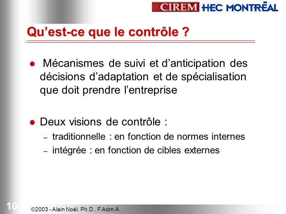 ©2003 - Alain Noël, Ph.D., F.Adm.A. 10 Quest-ce que le contrôle ? Mécanismes de suivi et danticipation des décisions dadaptation et de spécialisation