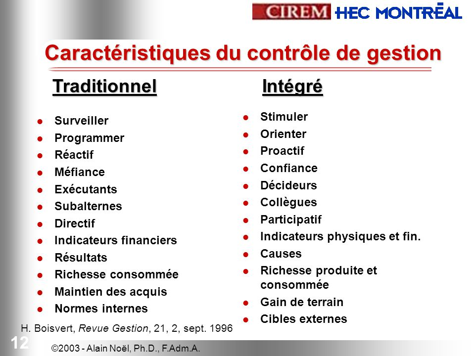 ©2003 - Alain Noël, Ph.D., F.Adm.A. 12 Caractéristiques du contrôle de gestion Surveiller Programmer Réactif Méfiance Exécutants Subalternes Directif