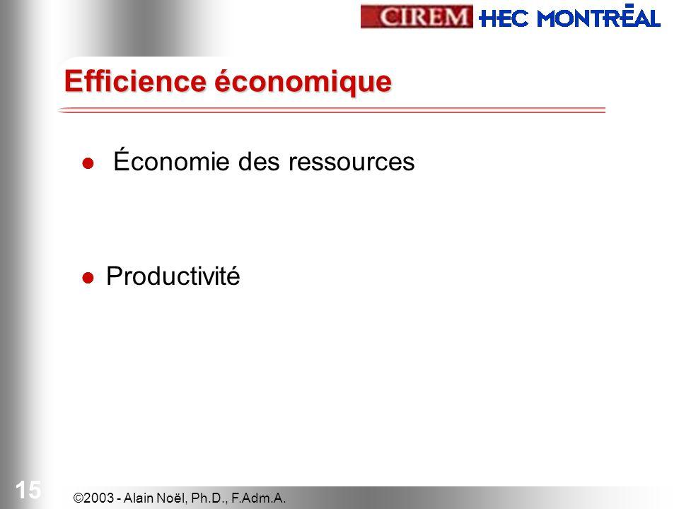©2003 - Alain Noël, Ph.D., F.Adm.A. 15 Efficience économique Économie des ressources Productivité