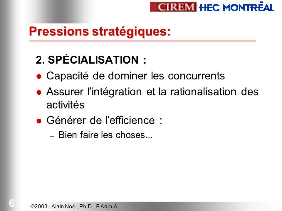 ©2003 - Alain Noël, Ph.D., F.Adm.A. 6 Pressions stratégiques: 2. SPÉCIALISATION : Capacité de dominer les concurrents Assurer lintégration et la ratio