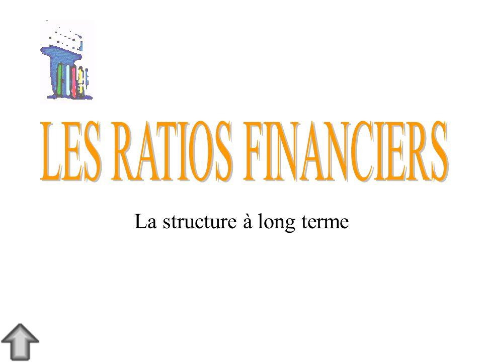 Utilisation de l information Comptable 1-902-96 12 Effet de levier rendement brut Ratio du rendement brut impôt)d totalActif taux-(1int.) impôt (Bén.net