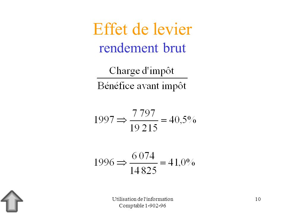 Utilisation de l'information Comptable 1-902-96 10 Effet de levier rendement brut