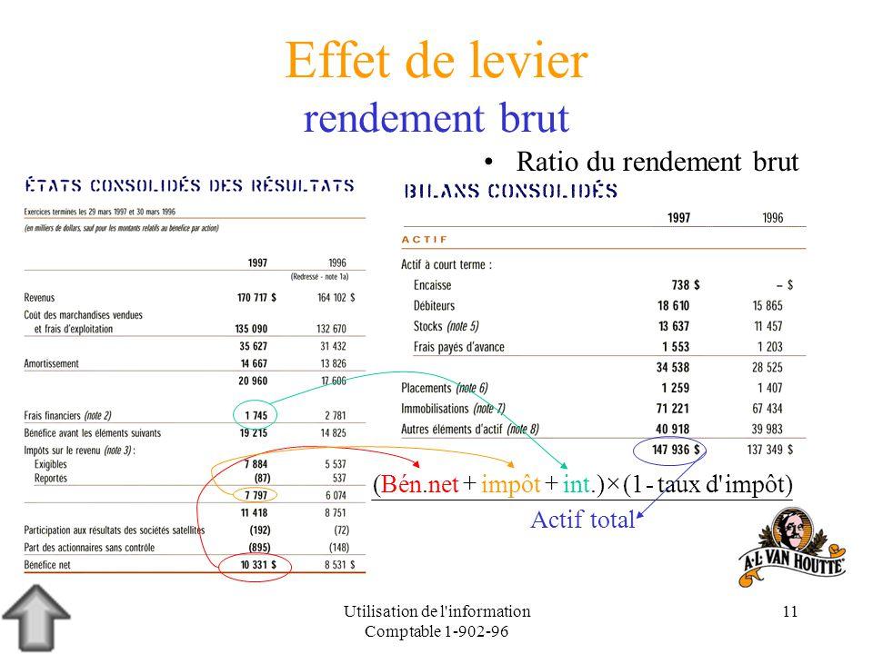 Utilisation de l'information Comptable 1-902-96 11 Effet de levier rendement brut impôt)d' totalActif taux-(1int.) impôt (Bén.net Ratio du rendement b