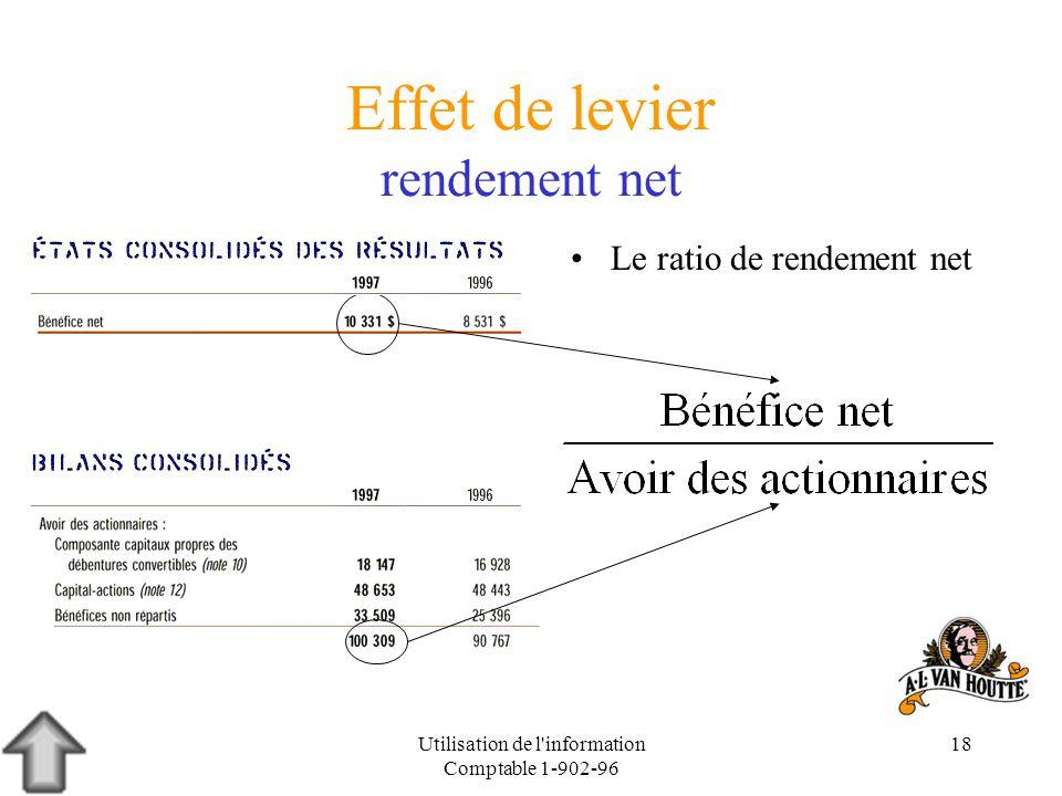 Utilisation de l'information Comptable 1-902-96 18 Effet de levier rendement net Le ratio de rendement net