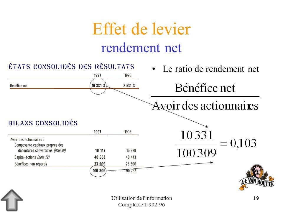 Utilisation de l'information Comptable 1-902-96 19 Effet de levier rendement net Le ratio de rendement net