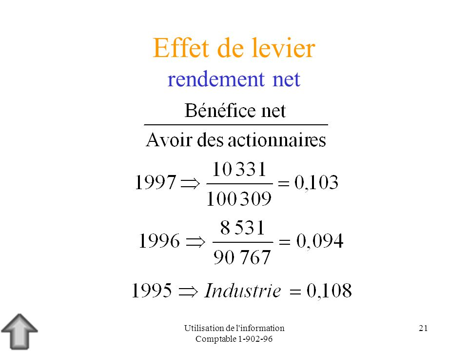 Utilisation de l'information Comptable 1-902-96 21 Effet de levier rendement net