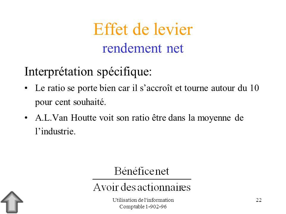 Utilisation de l'information Comptable 1-902-96 22 Effet de levier rendement net Interprétation spécifique: Le ratio se porte bien car il saccroît et