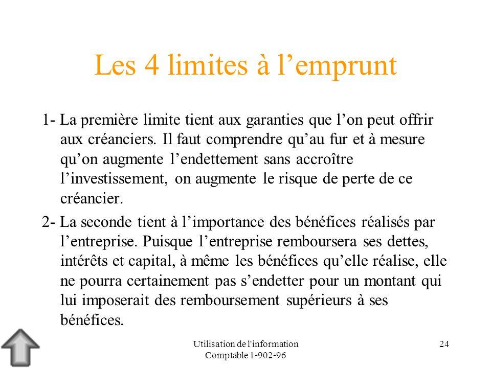 Utilisation de l'information Comptable 1-902-96 24 Les 4 limites à lemprunt 1- La première limite tient aux garanties que lon peut offrir aux créancie