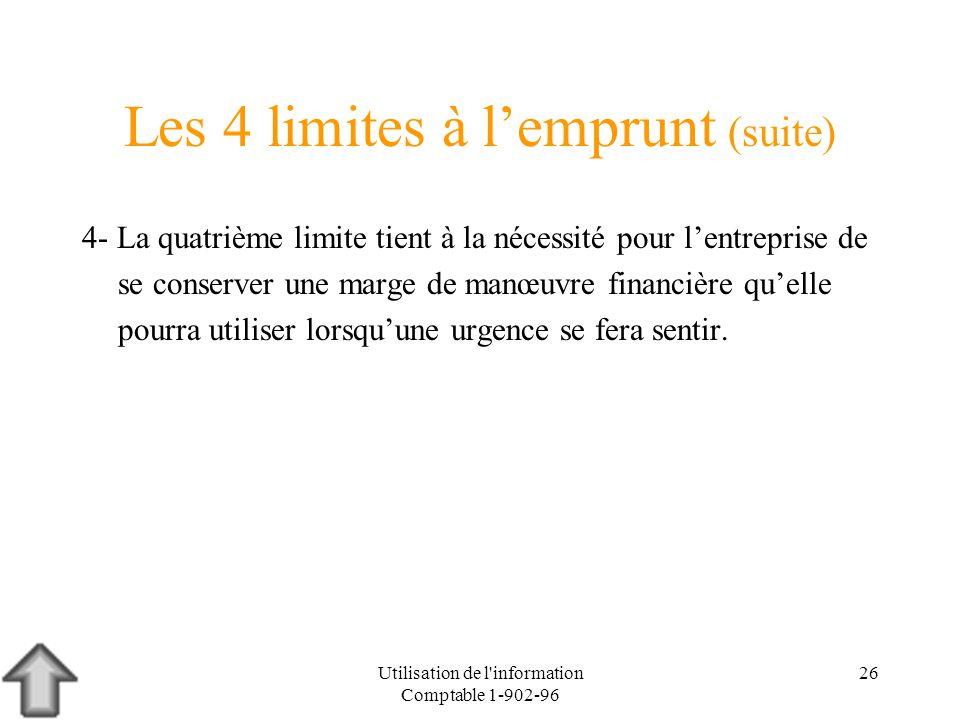 Utilisation de l'information Comptable 1-902-96 26 Les 4 limites à lemprunt (suite) 4- La quatrième limite tient à la nécessité pour lentreprise de se