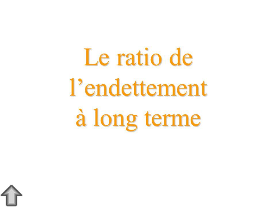 Le ratio de lendettement à long terme