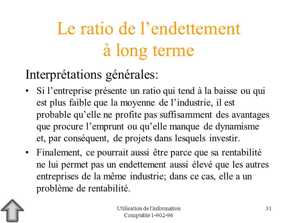Utilisation de l'information Comptable 1-902-96 31 Le ratio de lendettement à long terme Interprétations générales: Si lentreprise présente un ratio q