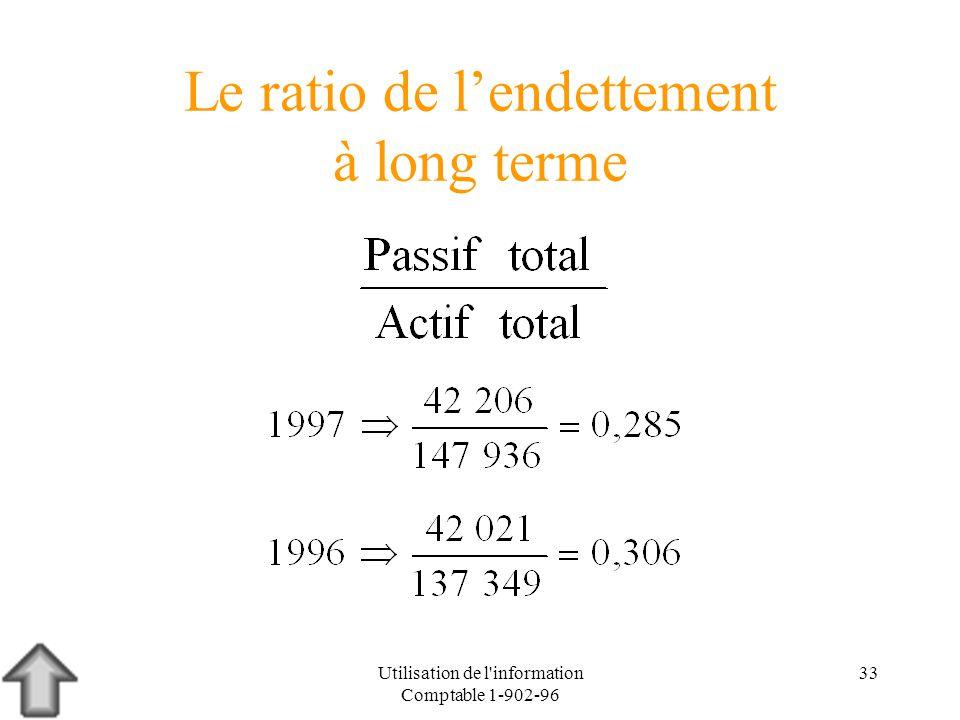 Utilisation de l'information Comptable 1-902-96 33 Le ratio de lendettement à long terme