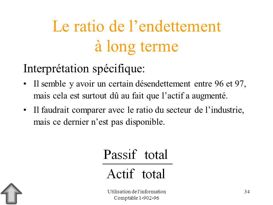 Utilisation de l'information Comptable 1-902-96 34 Le ratio de lendettement à long terme Interprétation spécifique: Il semble y avoir un certain désen