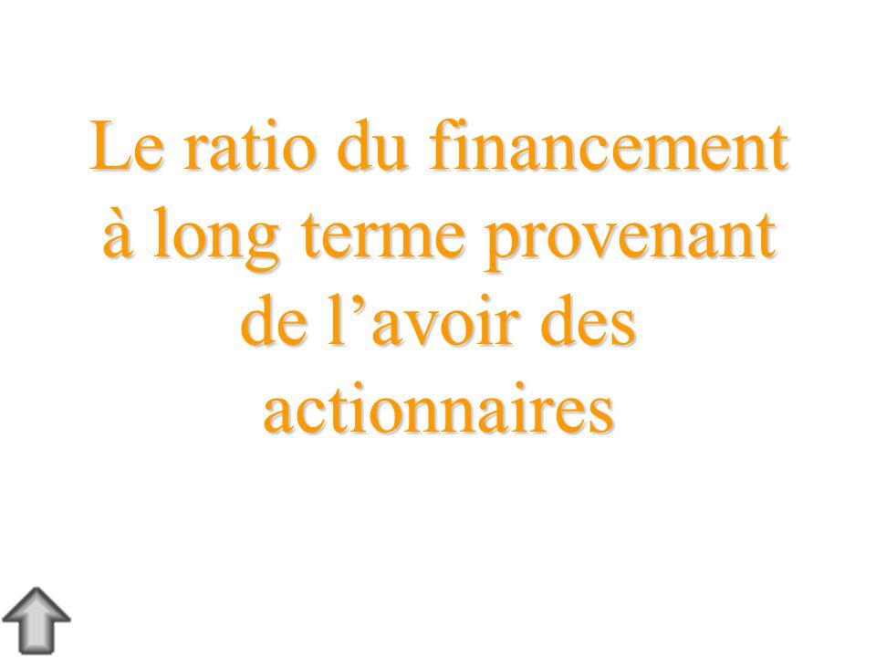 Le ratio du financement à long terme provenant de lavoir des actionnaires