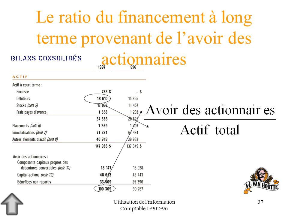 Utilisation de l'information Comptable 1-902-96 37 Le ratio du financement à long terme provenant de lavoir des actionnaires