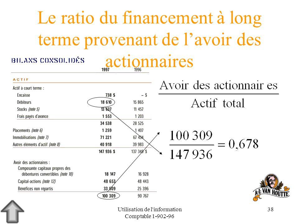 Utilisation de l'information Comptable 1-902-96 38 Le ratio du financement à long terme provenant de lavoir des actionnaires