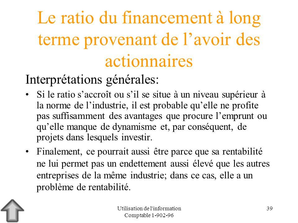 Utilisation de l'information Comptable 1-902-96 39 Le ratio du financement à long terme provenant de lavoir des actionnaires Interprétations générales