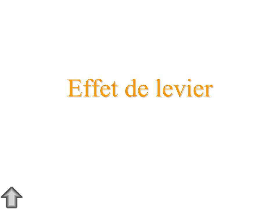 Utilisation de l information Comptable 1-902-96 15 Effet de levier rendement brut Malheureusement, pour éliminer leffet de lintérêt sur le bénéfice net, il ne suffit pas dajouter simplement à ce bénéfice la charge dintérêt de la période.